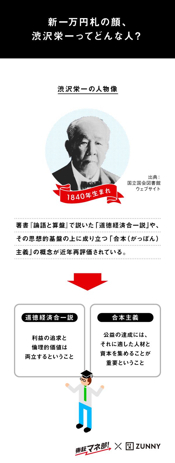 どんな 渋沢 人 栄一 【納得】渋沢栄一に学ぶ「論語と算盤」の経営【なぜ渋沢栄一が読まれるのか】